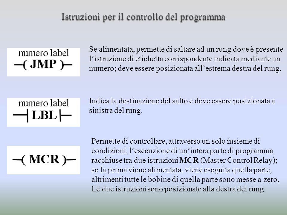 Istruzioni per il controllo del programma Se alimentata, permette di saltare ad un rung dove è presente listruzione di etichetta corrispondente indica
