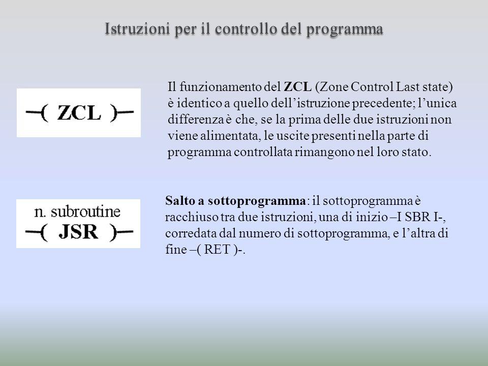 Il funzionamento del ZCL (Zone Control Last state) è identico a quello dellistruzione precedente; lunica differenza è che, se la prima delle due istru
