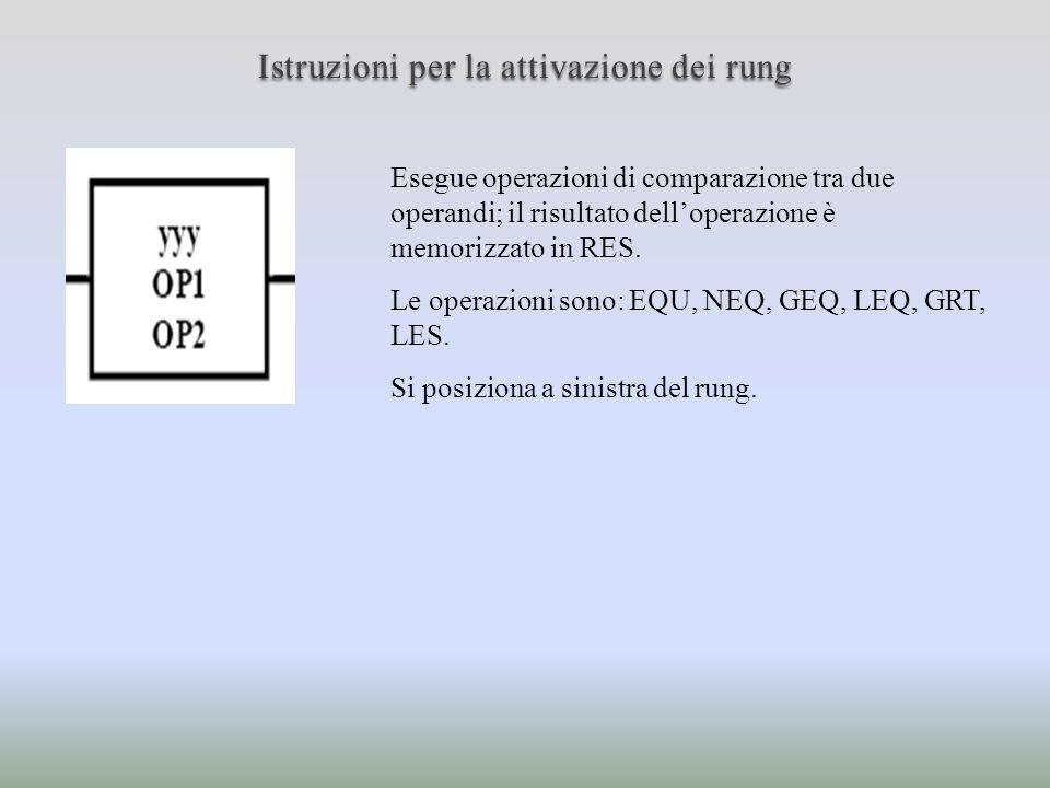 Istruzioni per la attivazione dei rung Esegue operazioni di comparazione tra due operandi; il risultato delloperazione è memorizzato in RES. Le operaz
