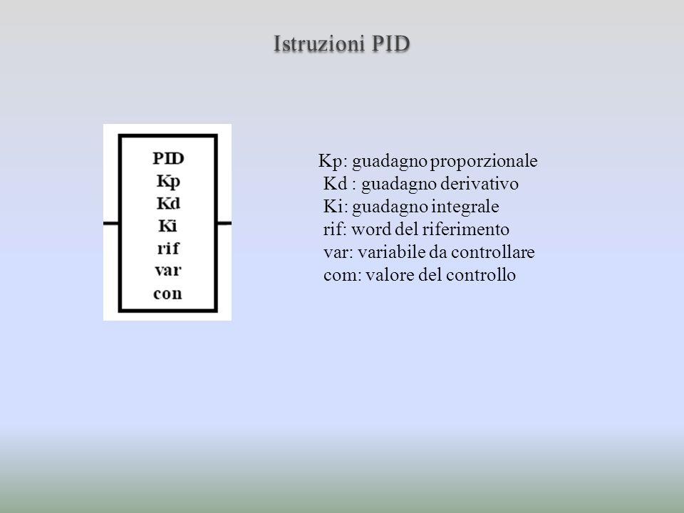 Istruzioni PID Kp: guadagno proporzionale Kd : guadagno derivativo Ki: guadagno integrale rif: word del riferimento var: variabile da controllare com: