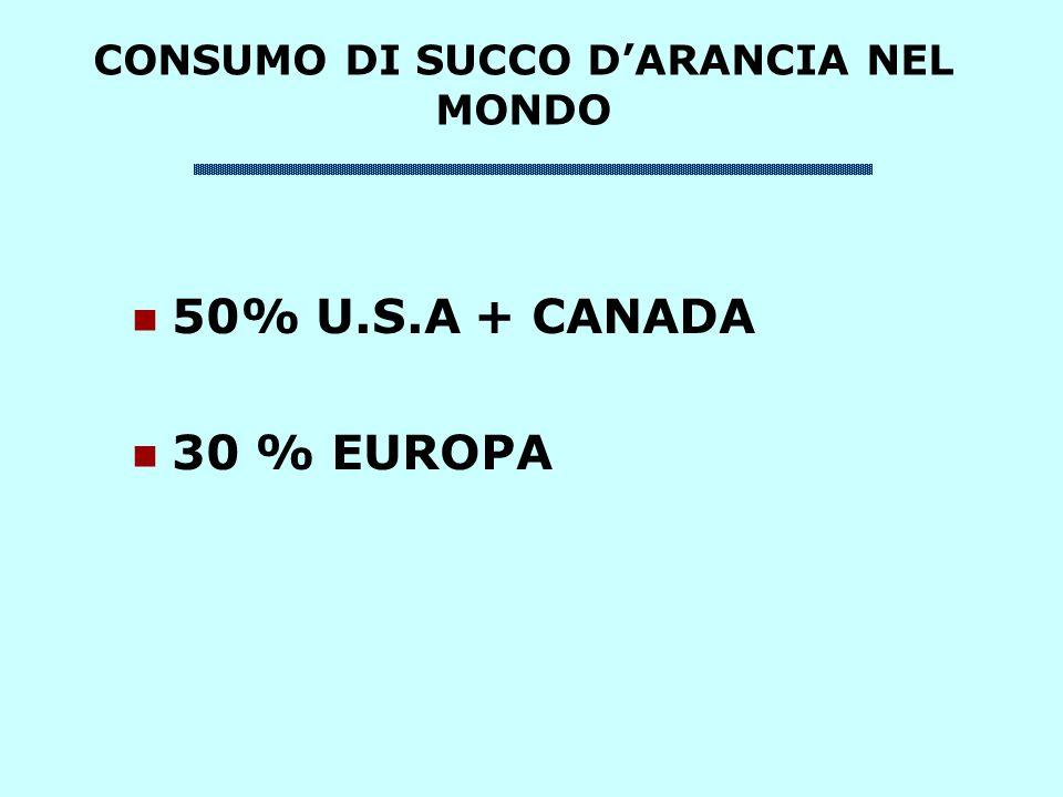 CONSUMO DI SUCCO DARANCIA NELLE DIVERSE AREE DEL MONDO