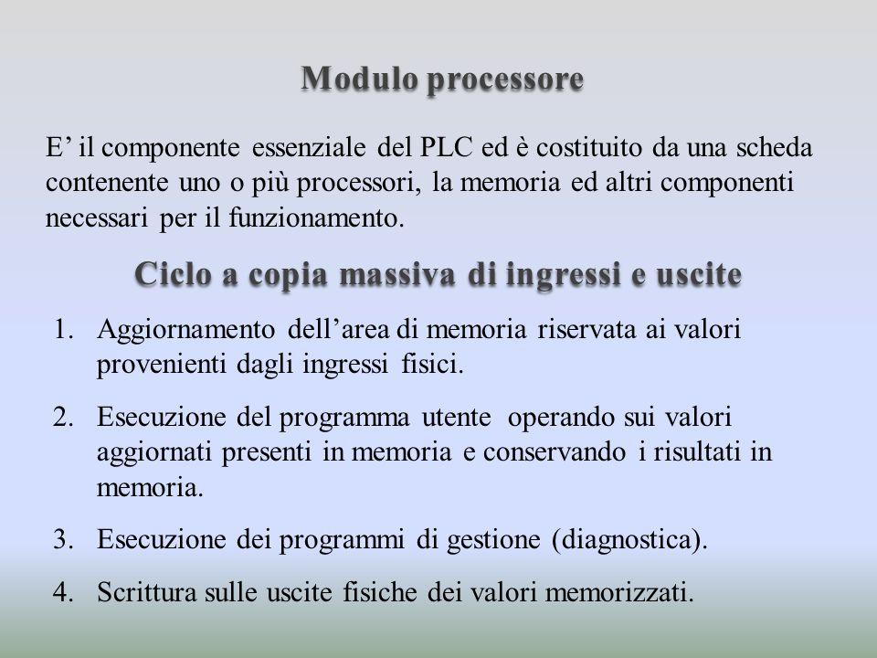Caratteristiche principali di un PLC 1.Tempo di scansione: è il tempo in ms necessario ad eseguire 1 Kiloword, cioè 1024 parole, di programma; è un valore medio calcolato per programmi di media complessità.