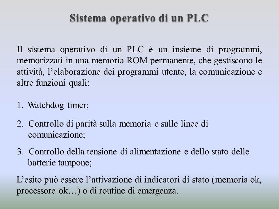 Modalità operative dei PLC 1.Modalità di esecuzione: vengono eseguiti i programmi utente e viene effettuato laggiornamento degli ingressi e delle uscite.