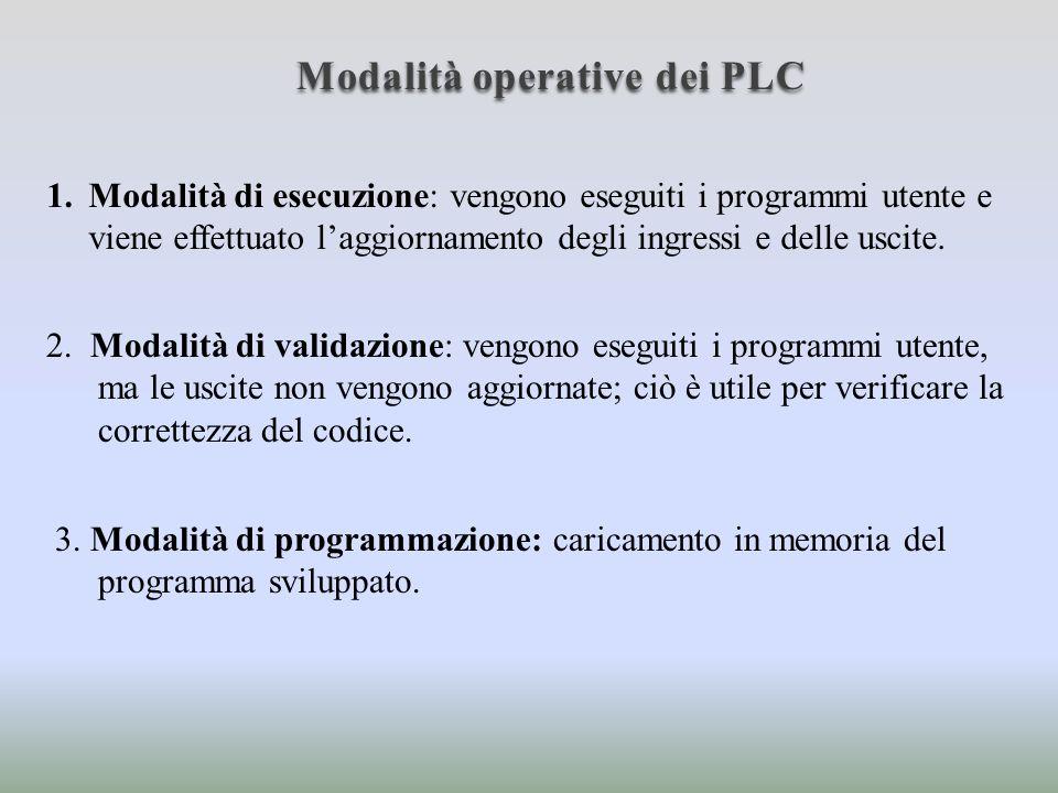 Memoria di un PLC Area del sistema operativo di tipo ROM (sola lettura); Area di lavoro del sistema operativo di tipo RAM; Area I/O di tipo RAM; Area programmi utente di tipo RAM (lettura e scrittura per lo sviluppo e poi può essere di tipo PROM); Area dati utente di tipo RAM.