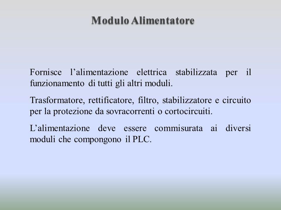 Terminale di programmazione Il PLC non prevede tastiere e schermi per la comunicazione con il programmatore.