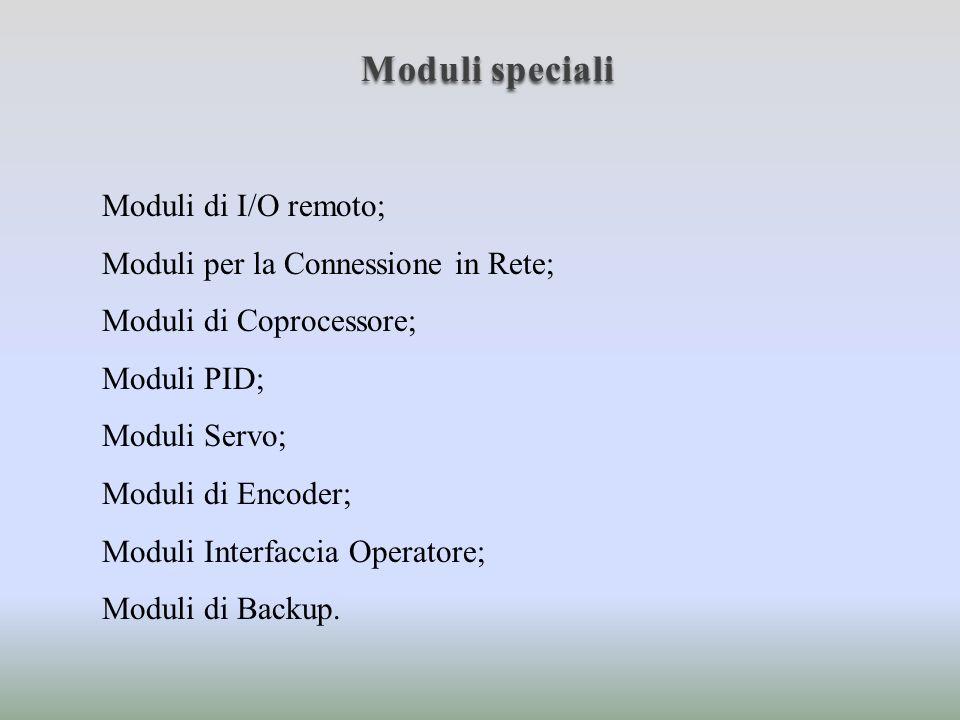 Classificazione dei PLC 1.MicroPLC: fino a 64 porte I/O tutte digitali con memoria da 1 a 2 Kword.