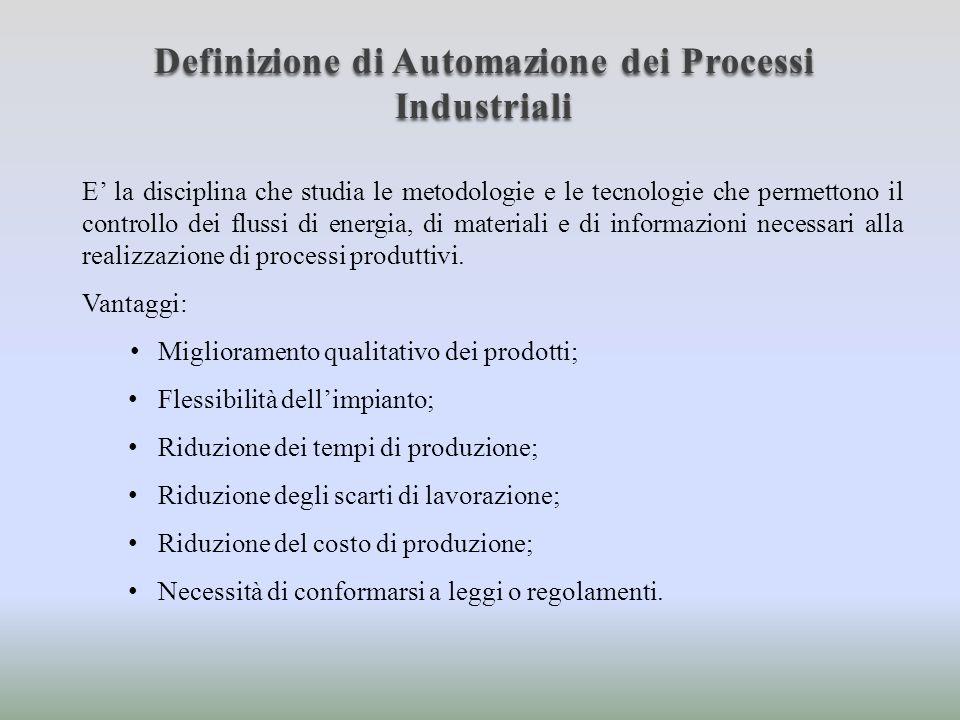 Sistema di controllo e misura di un processo industriale Un sistema di controllo di processi e di acquisizione dei dati può essere visto come un insieme di dispositivi interconnessi e comunicanti tra di loro attraverso una o più reti di comunicazione.