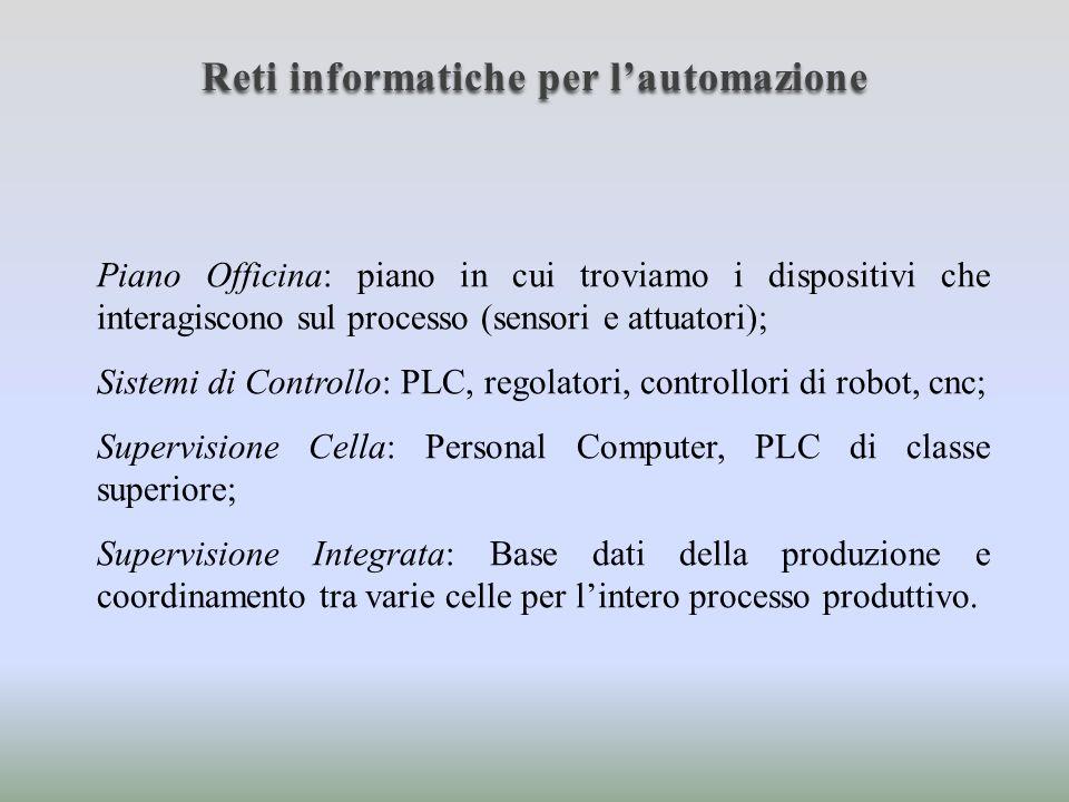 Reti informatiche per lautomazione Gestione Stabilimento: Integrazione dei diversi reparti.