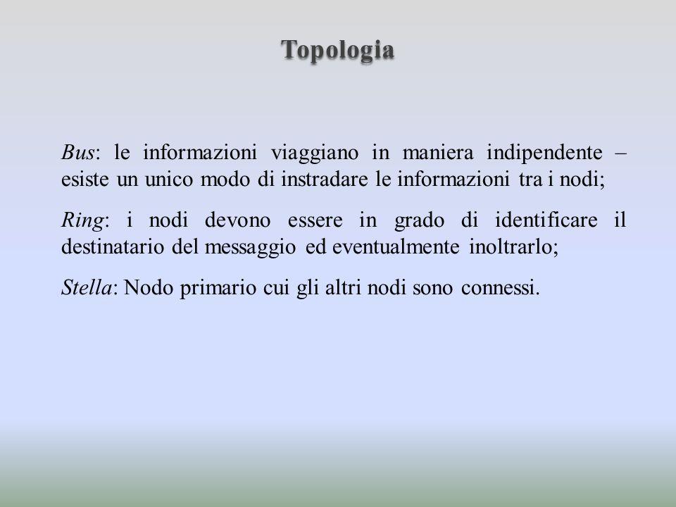 Reti per le Informazioni: comunicazione tra i dispositivi destinati la controllo e gestione dello stabilimento e dellazienda.