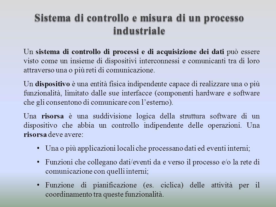 Sistema di controllo e misura di un processo industriale I dati sono rappresentazioni di informazioni tali da poter essere correttamente manipolate e interpretate dalla risorsa.