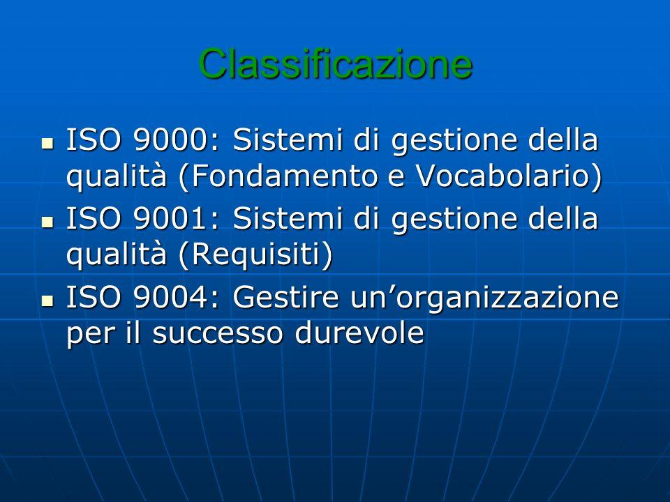 Classificazione ISO 9000: Sistemi di gestione della qualità (Fondamento e Vocabolario) ISO 9000: Sistemi di gestione della qualità (Fondamento e Vocabolario) ISO 9001: Sistemi di gestione della qualità (Requisiti) ISO 9001: Sistemi di gestione della qualità (Requisiti) ISO 9004: Gestire unorganizzazione per il successo durevole ISO 9004: Gestire unorganizzazione per il successo durevole