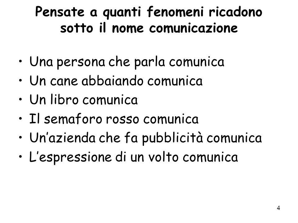 4 Pensate a quanti fenomeni ricadono sotto il nome comunicazione Una persona che parla comunica Un cane abbaiando comunica Un libro comunica Il semafo