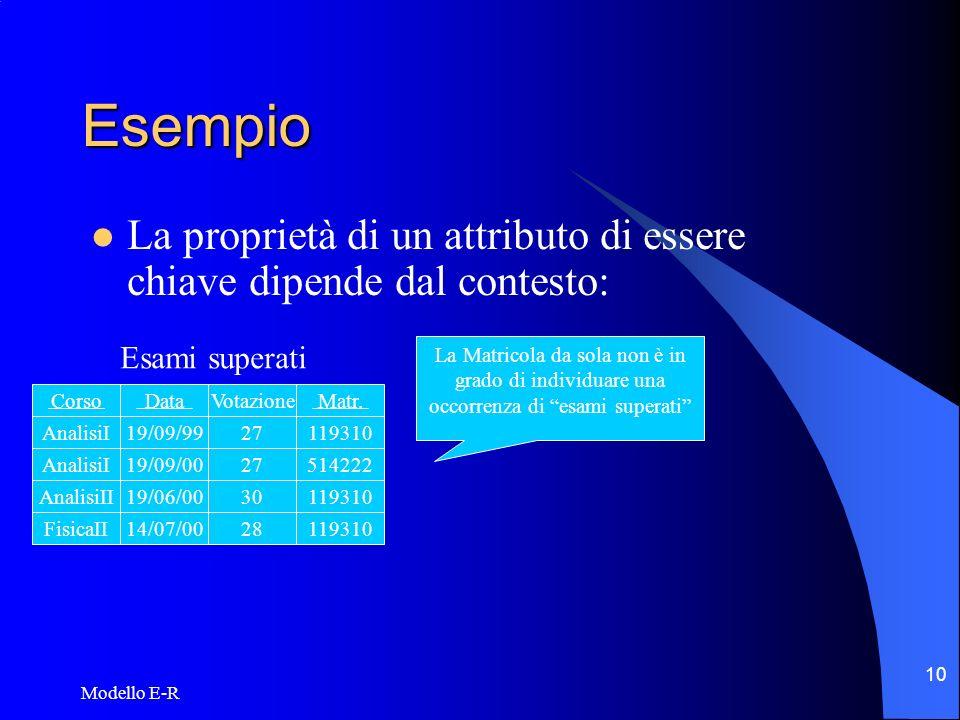 Modello E-R 11 Relazioni Relazione: Associazione o legame logico esistente tra due o più entità SocioCampo Prenota