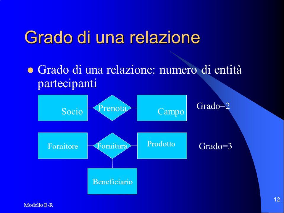 Modello E-R 13 Relazioni ricorsive Una entità può essere in relazione con se stessa.
