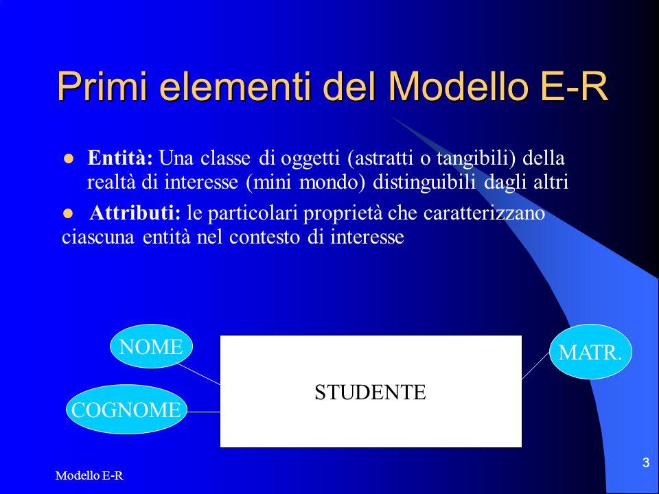 Modello E-R 4 Gli elementi di una entità Loccorrenza di una entità (1 singolo esemplare della classe) sarà caratterizzata da valori assunti dagli attributi.