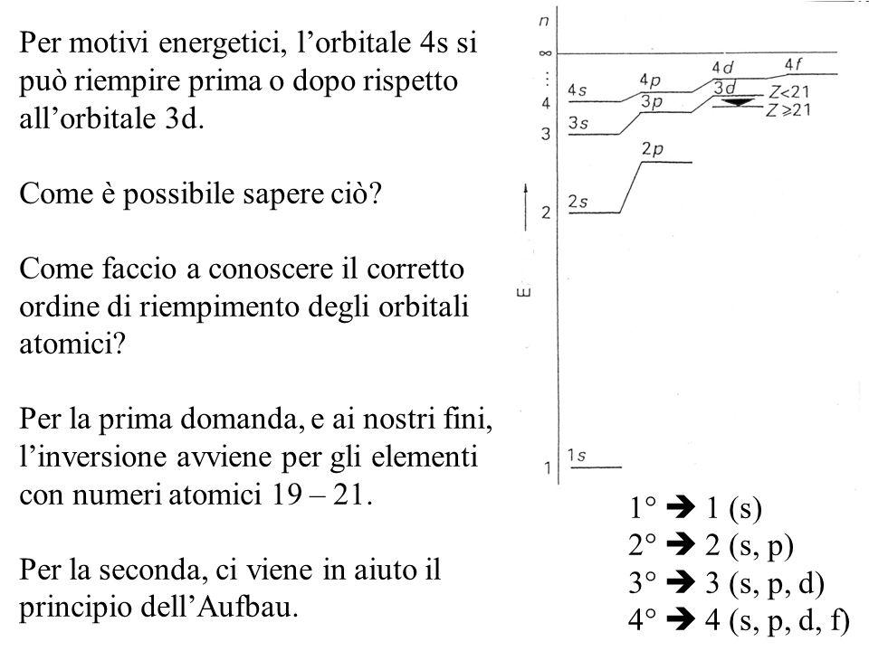 Per motivi energetici, lorbitale 4s si può riempire prima o dopo rispetto allorbitale 3d. Come è possibile sapere ciò? Come faccio a conoscere il corr