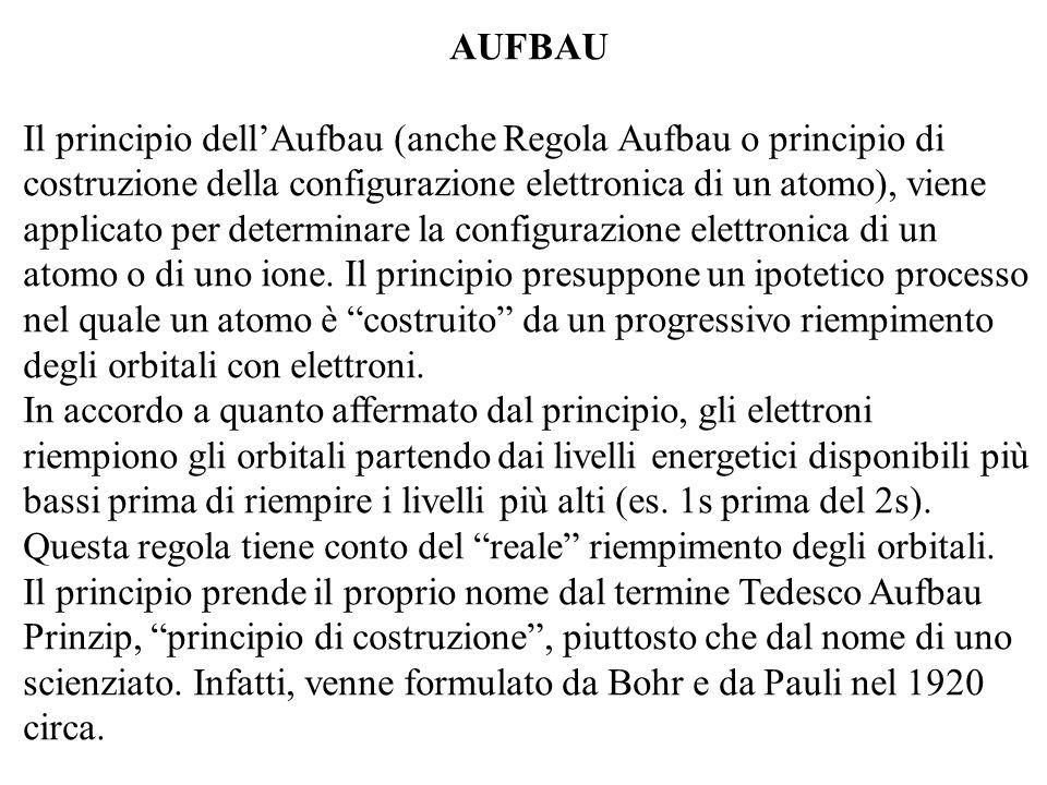 AUFBAU Il principio dellAufbau (anche Regola Aufbau o principio di costruzione della configurazione elettronica di un atomo), viene applicato per dete