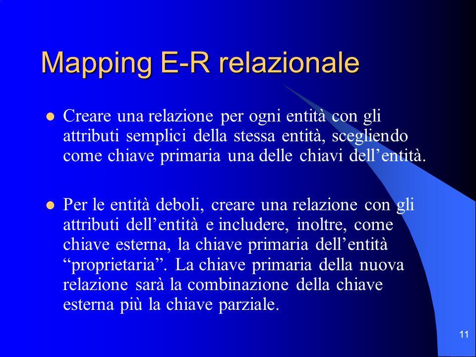 11 Mapping E-R relazionale Creare una relazione per ogni entità con gli attributi semplici della stessa entità, scegliendo come chiave primaria una delle chiavi dellentità.