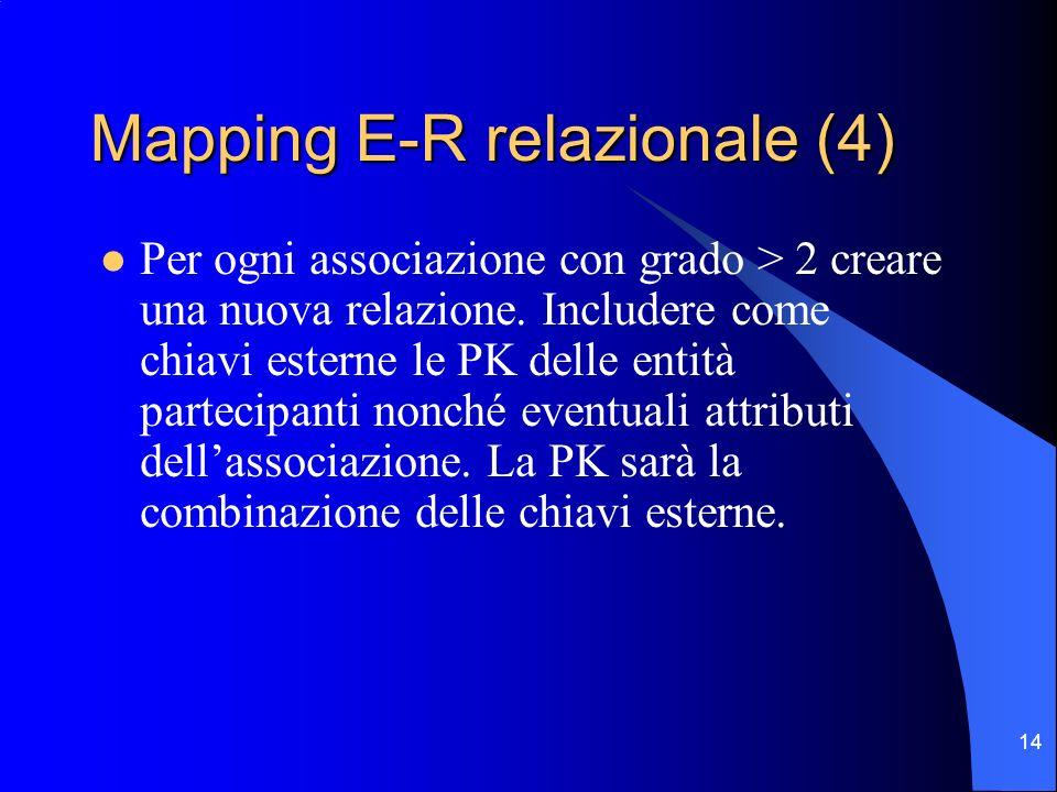 14 Mapping E-R relazionale (4) Per ogni associazione con grado > 2 creare una nuova relazione.