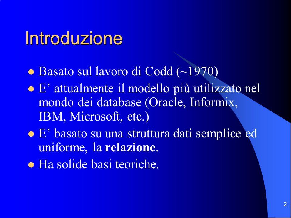 2 Introduzione Basato sul lavoro di Codd (~1970) E attualmente il modello più utilizzato nel mondo dei database (Oracle, Informix, IBM, Microsoft, etc.) E basato su una struttura dati semplice ed uniforme, la relazione.