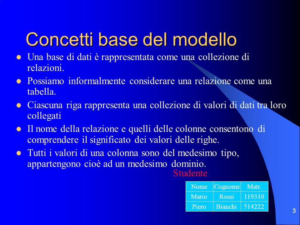 3 Concetti base del modello Una base di dati è rappresentata come una collezione di relazioni.