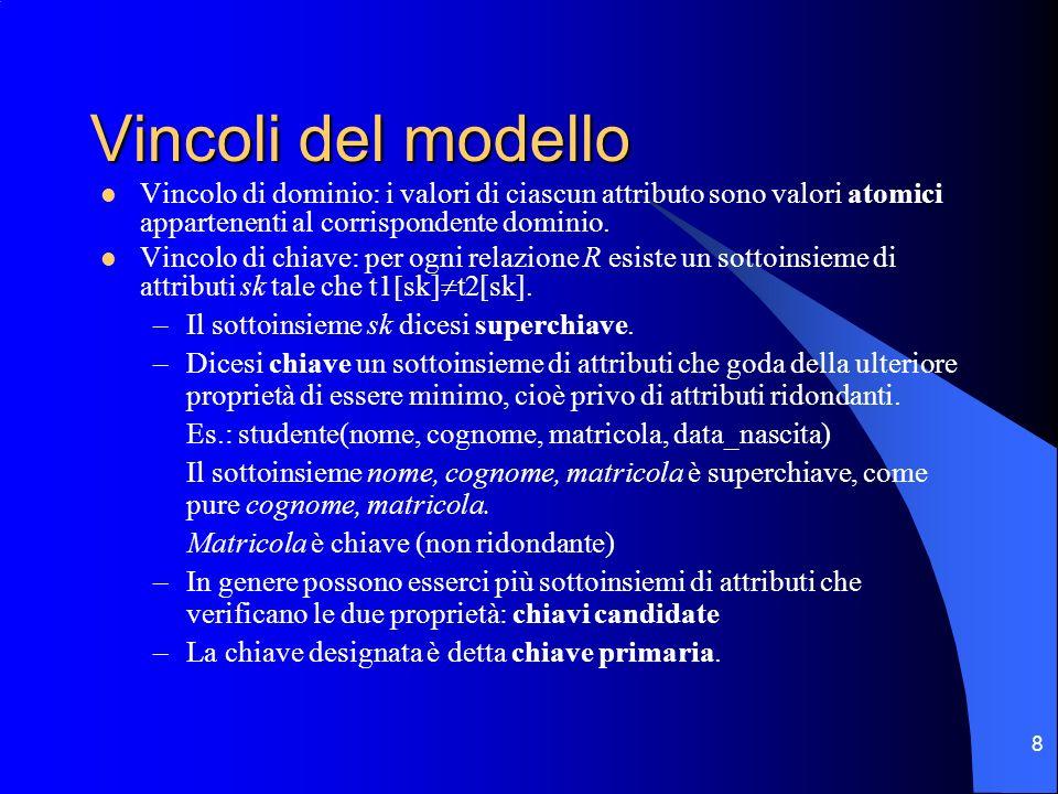 8 Vincoli del modello Vincolo di dominio: i valori di ciascun attributo sono valori atomici appartenenti al corrispondente dominio.
