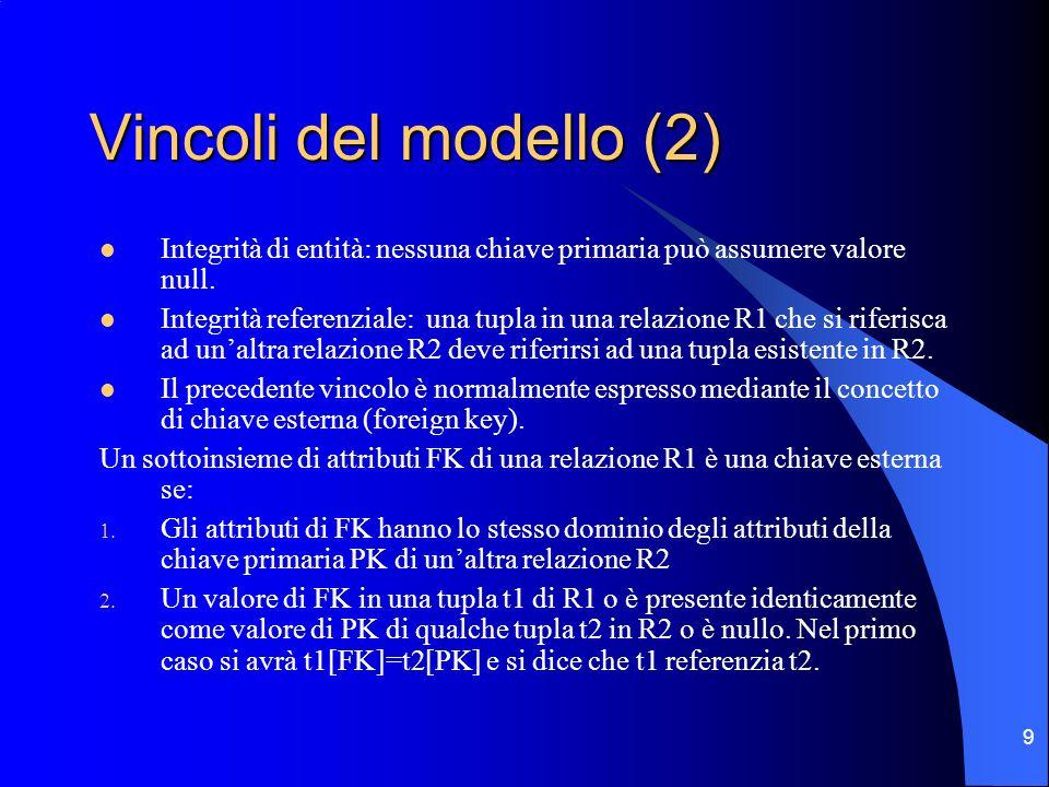 9 Vincoli del modello (2) Integrità di entità: nessuna chiave primaria può assumere valore null.