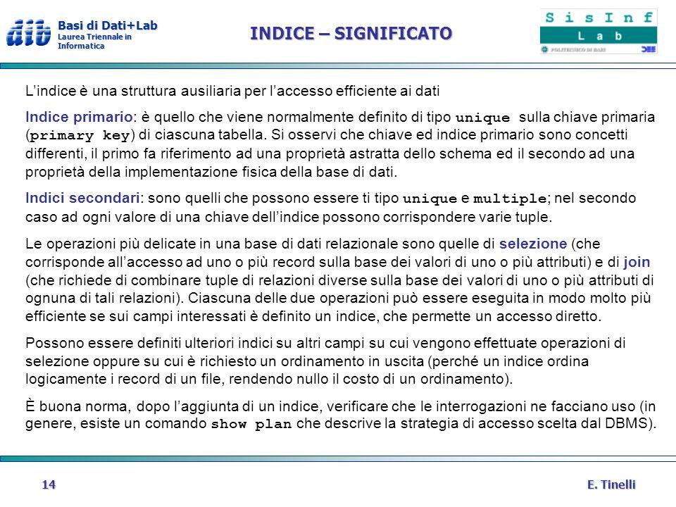 Basi di Dati+Lab Laurea Triennale in Informatica E. Tinelli14 INDICE – SIGNIFICATO Lindice è una struttura ausiliaria per laccesso efficiente ai dati