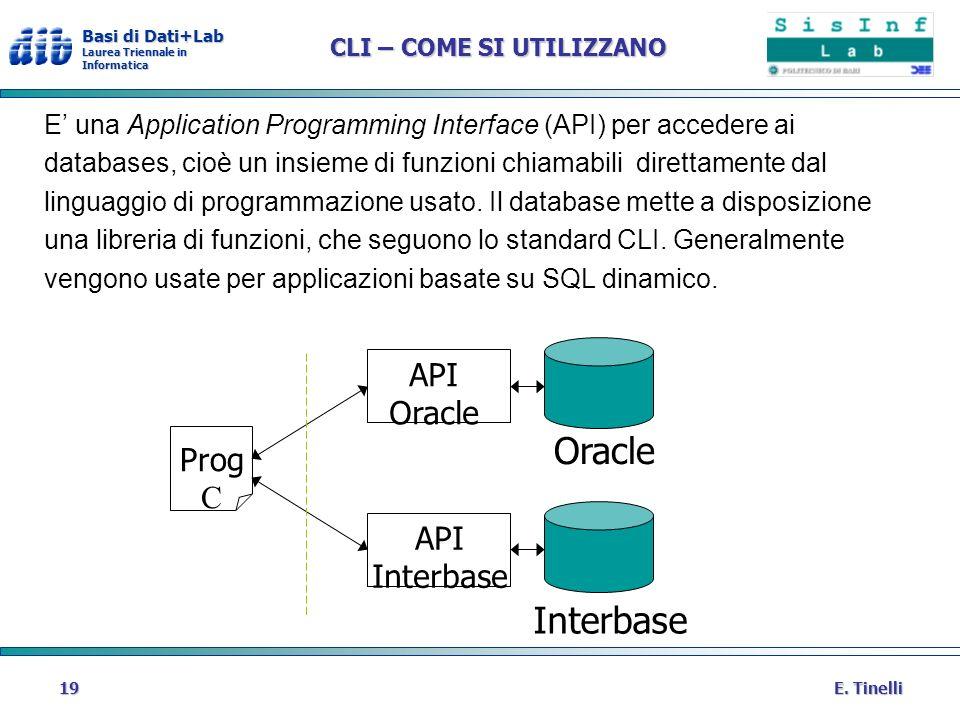 Basi di Dati+Lab Laurea Triennale in Informatica E. Tinelli19 CLI – COME SI UTILIZZANO E una Application Programming Interface (API) per accedere ai d