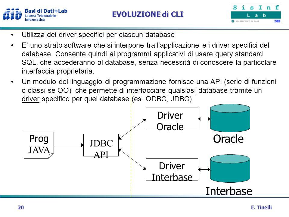 Basi di Dati+Lab Laurea Triennale in Informatica E. Tinelli20 EVOLUZIONE di CLI Utilizza dei driver specifici per ciascun database E uno strato softwa