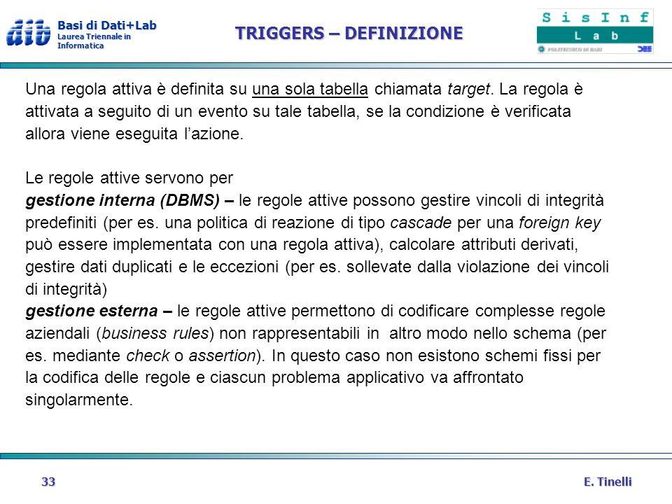Basi di Dati+Lab Laurea Triennale in Informatica E. Tinelli33 TRIGGERS – DEFINIZIONE Una regola attiva è definita su una sola tabella chiamata target.