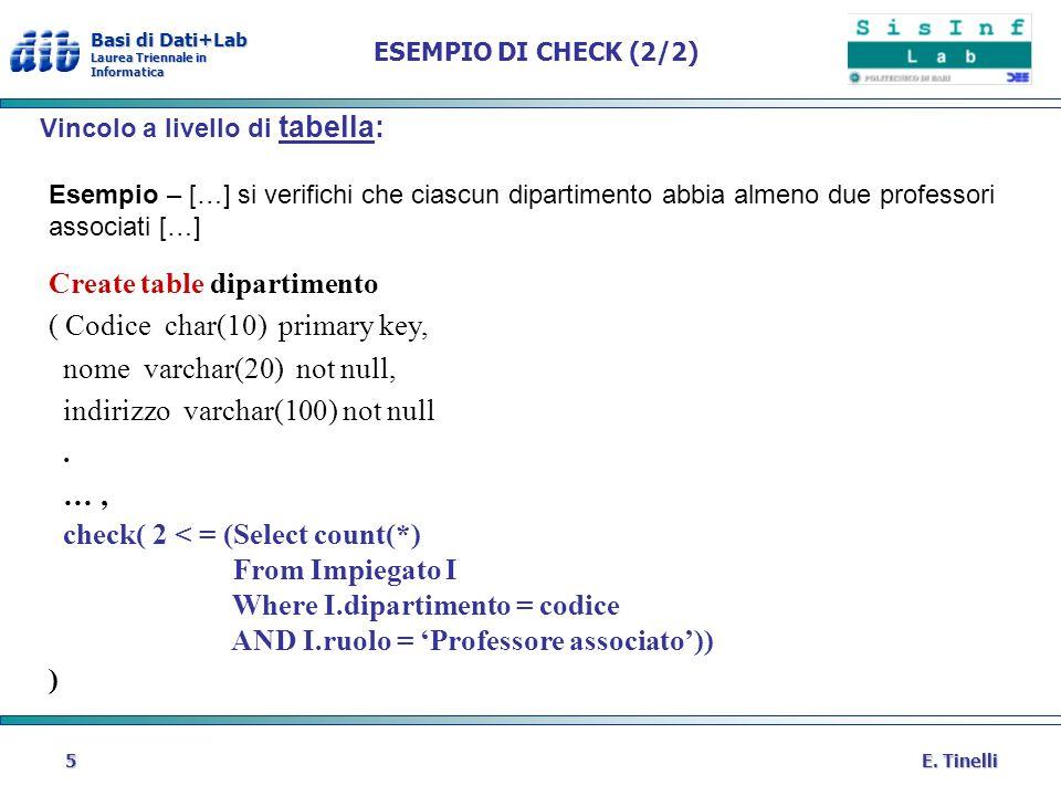 Basi di Dati+Lab Laurea Triennale in Informatica E. Tinelli5 ESEMPIO DI CHECK (2/2) Vincolo a livello di tabella: Esempio – […] si verifichi che ciasc