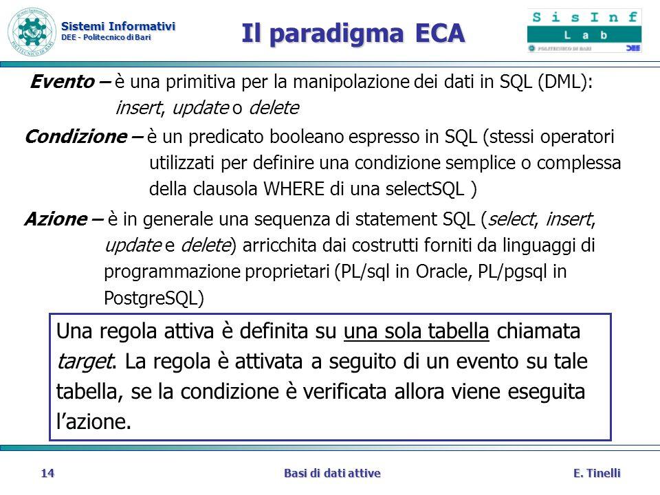 Sistemi Informativi DEE - Politecnico di Bari E. TinelliBasi di dati attive14 Il paradigma ECA Evento – è una primitiva per la manipolazione dei dati