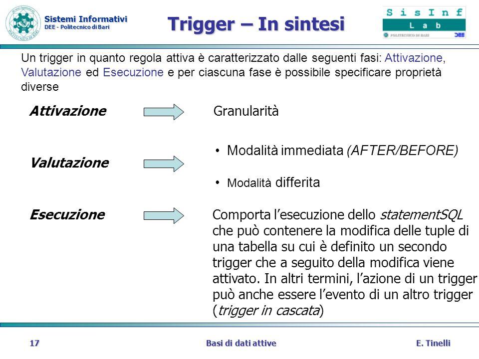 Sistemi Informativi DEE - Politecnico di Bari E. TinelliBasi di dati attive17 Trigger – In sintesi Attivazione Granularità Valutazione Esecuzione Un t
