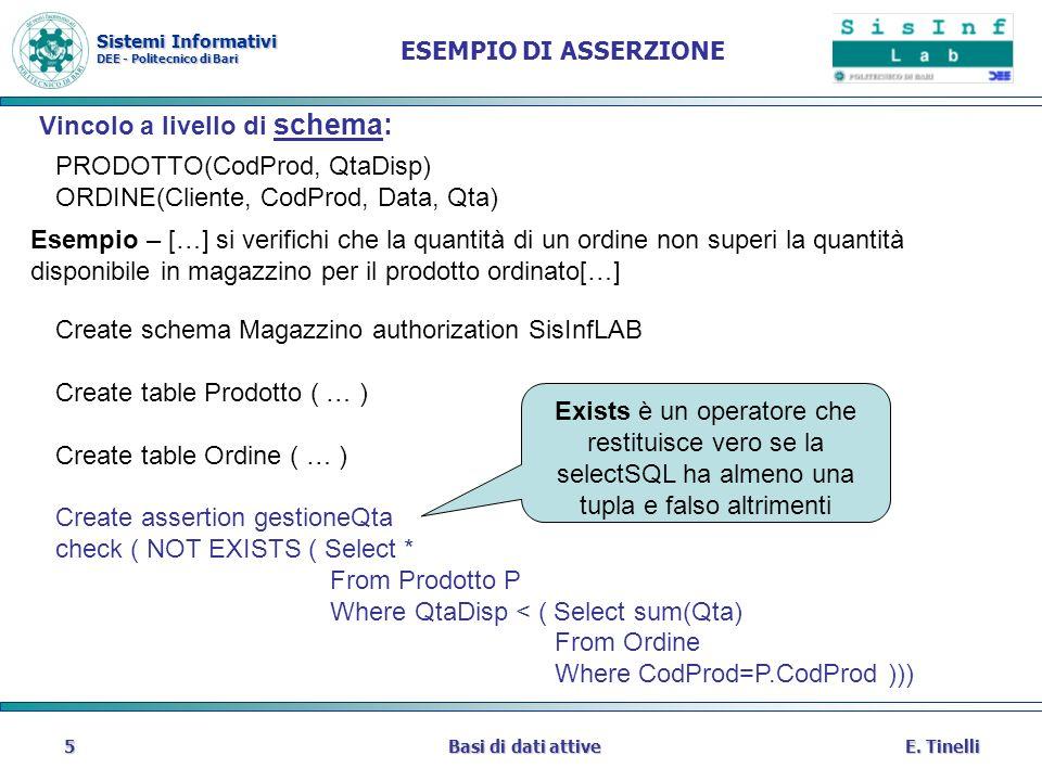 Sistemi Informativi DEE - Politecnico di Bari E. TinelliBasi di dati attive5 ESEMPIO DI ASSERZIONE Vincolo a livello di schema: PRODOTTO(CodProd, QtaD