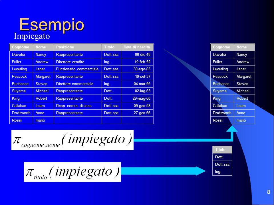 8 Esempio CognomeNomePosizioneTitoloData di nascita DavolioNancyRappresentanteDott.ssa08-dic-48 FullerAndrewDirettore venditeIng.19-feb-52 LeverlingJa