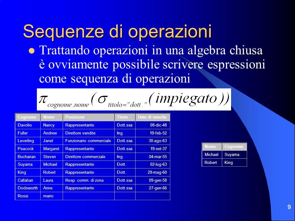 9 Sequenze di operazioni Trattando operazioni in una algebra chiusa è ovviamente possibile scrivere espressioni come sequenza di operazioni CognomeNomePosizioneTitoloData di nascita DavolioNancyRappresentanteDott.ssa08-dic-48 FullerAndrewDirettore venditeIng.19-feb-52 LeverlingJanetFunzionario commercialeDott.ssa30-ago-63 PeacockMargaretRappresentanteDott.ssa19-set-37 BuchananStevenDirettore commercialeIng.04-mar-55 SuyamaMichaelRappresentanteDott.02-lug-63 KingRobertRappresentanteDott.29-mag-60 CallahanLauraResp.