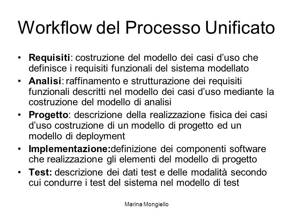Marina Mongiello Workflow del Processo Unificato Requisiti: costruzione del modello dei casi duso che definisce i requisiti funzionali del sistema mod