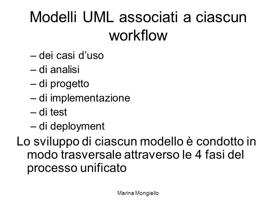 Marina Mongiello Modelli UML associati a ciascun workflow –dei casi duso –di analisi –di progetto –di implementazione –di test –di deployment Lo svilu