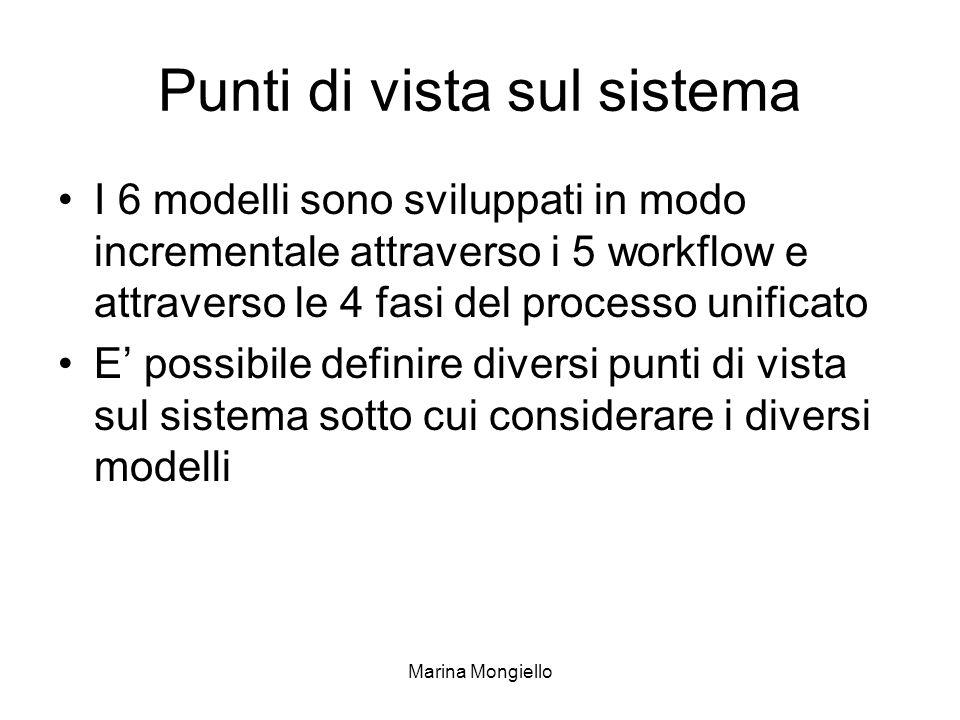 Marina Mongiello Punti di vista sul sistema I 6 modelli sono sviluppati in modo incrementale attraverso i 5 workflow e attraverso le 4 fasi del proces