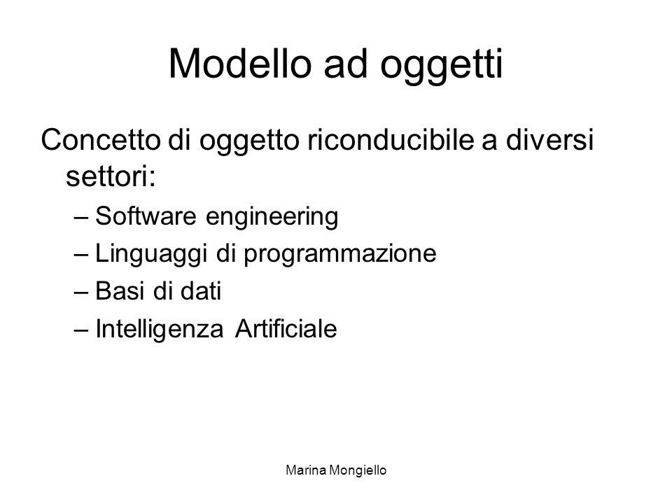 Marina Mongiello Modello ad oggetti Concetto di oggetto riconducibile a diversi settori: –Software engineering –Linguaggi di programmazione –Basi di d