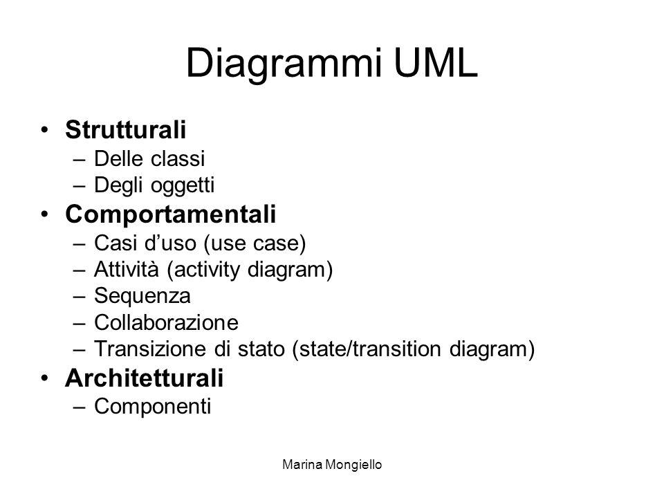 Marina Mongiello Diagrammi UML Strutturali –Delle classi –Degli oggetti Comportamentali –Casi duso (use case) –Attività (activity diagram) –Sequenza –