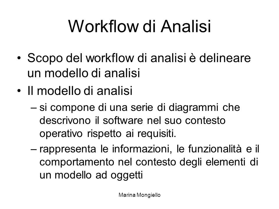 Marina Mongiello Workflow di Analisi Scopo del workflow di analisi è delineare un modello di analisi Il modello di analisi –si compone di una serie di