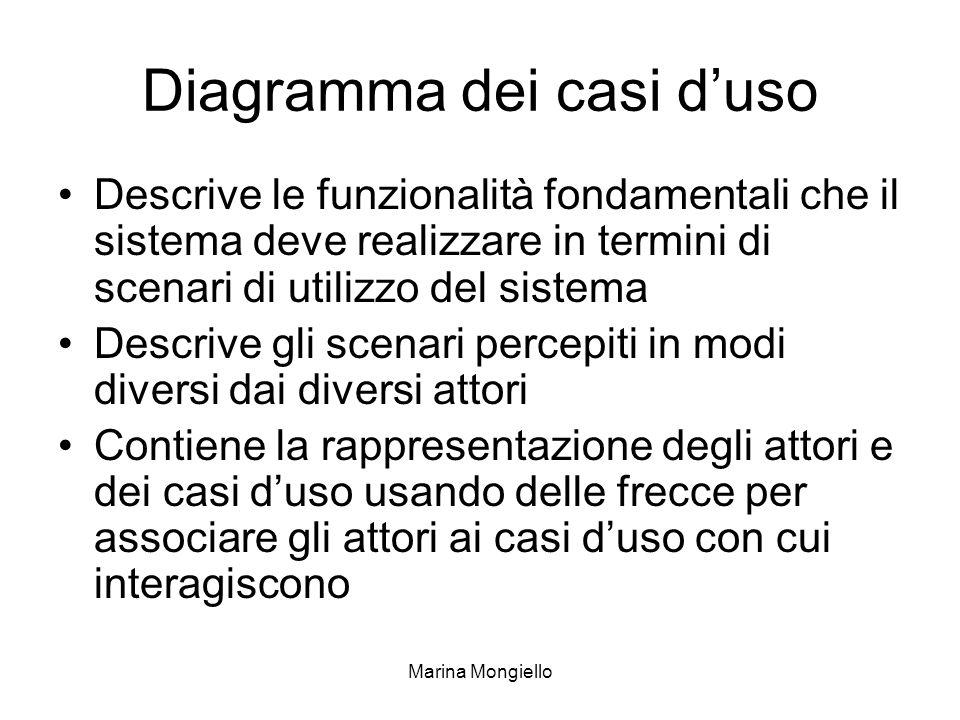 Marina Mongiello Diagramma dei casi duso Descrive le funzionalità fondamentali che il sistema deve realizzare in termini di scenari di utilizzo del si