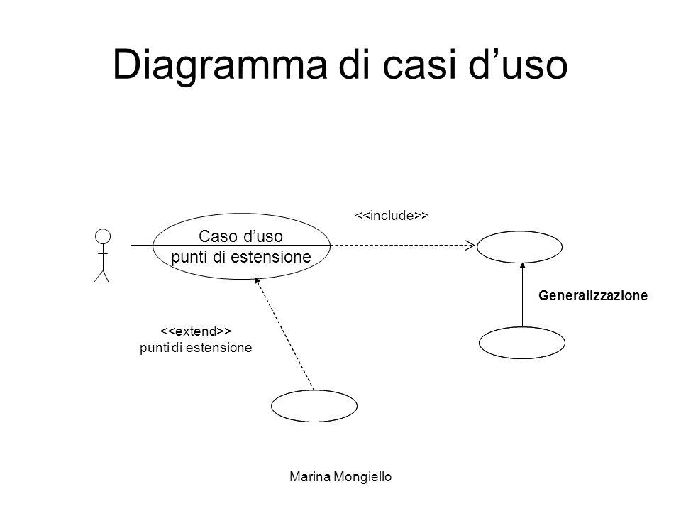 Marina Mongiello Diagramma di casi duso Caso duso punti di estensione > punti di estensione Generalizzazione