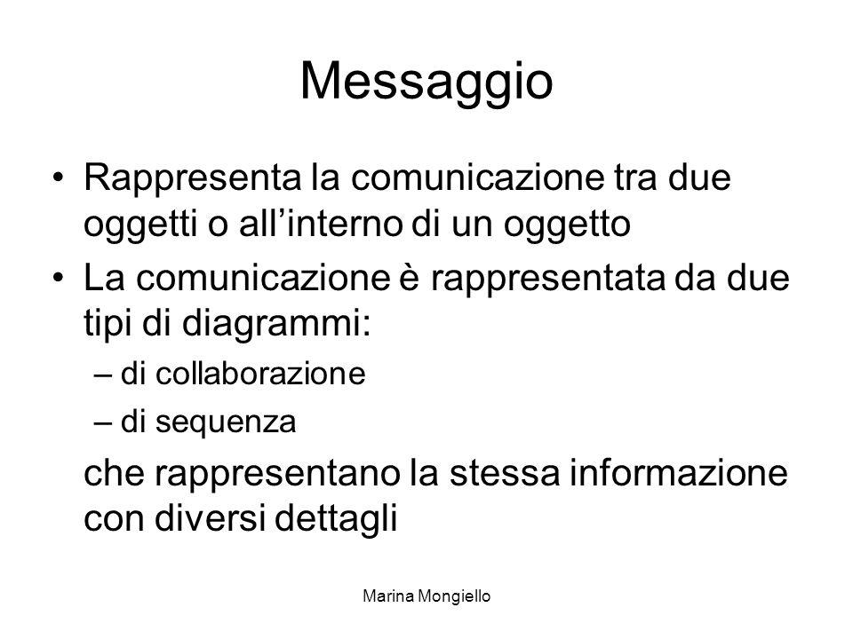 Marina Mongiello Messaggio Rappresenta la comunicazione tra due oggetti o allinterno di un oggetto La comunicazione è rappresentata da due tipi di dia