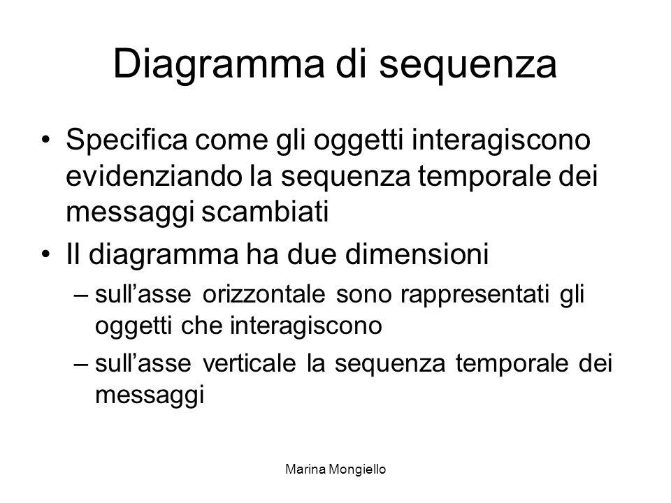 Marina Mongiello Diagramma di sequenza Specifica come gli oggetti interagiscono evidenziando la sequenza temporale dei messaggi scambiati Il diagramma
