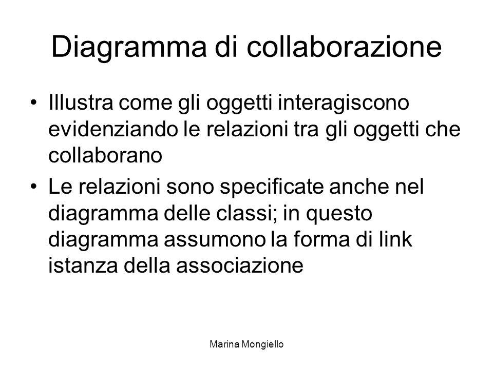 Marina Mongiello Diagramma di collaborazione Illustra come gli oggetti interagiscono evidenziando le relazioni tra gli oggetti che collaborano Le rela
