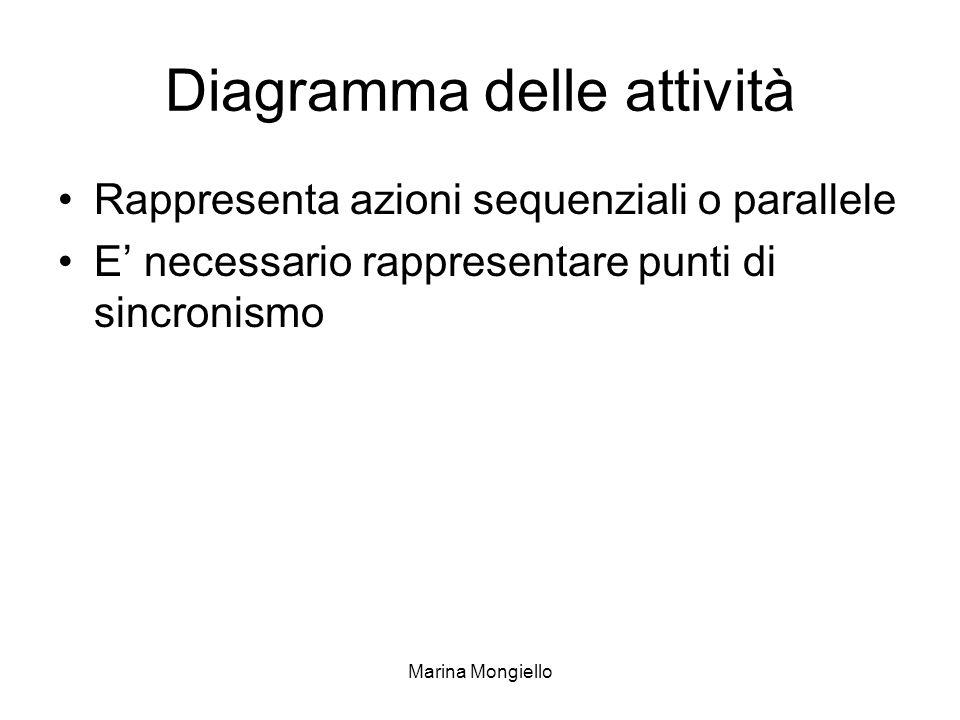 Marina Mongiello Diagramma delle attività Rappresenta azioni sequenziali o parallele E necessario rappresentare punti di sincronismo