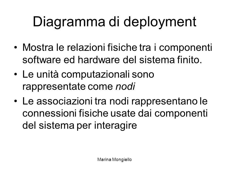 Marina Mongiello Diagramma di deployment Mostra le relazioni fisiche tra i componenti software ed hardware del sistema finito. Le unità computazionali